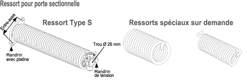 retorsion